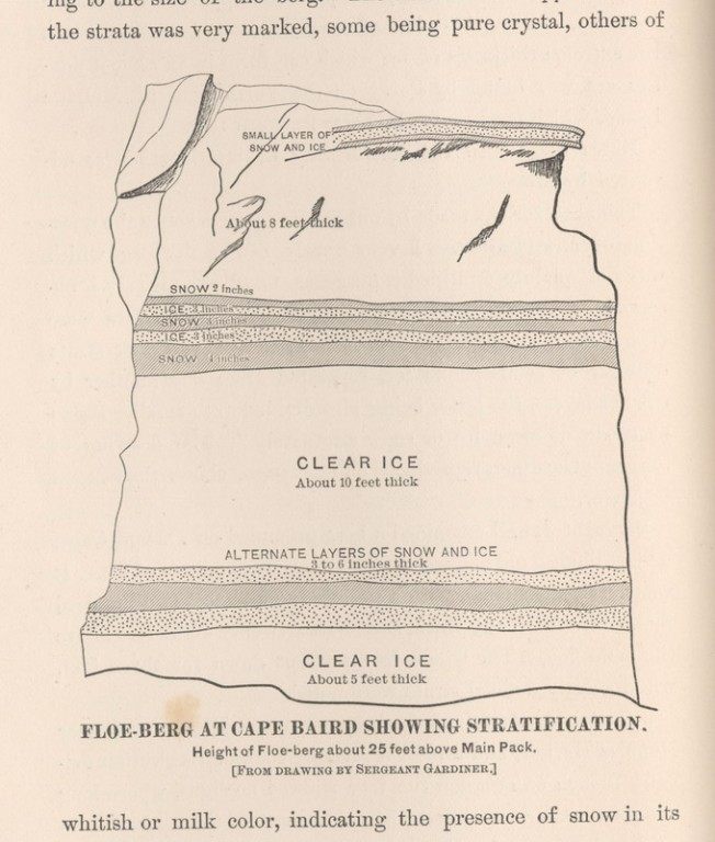 A historic map showing the stratigraphic layers contained in an iceberg.